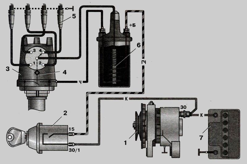 схема зажигания ВАЗ-2101