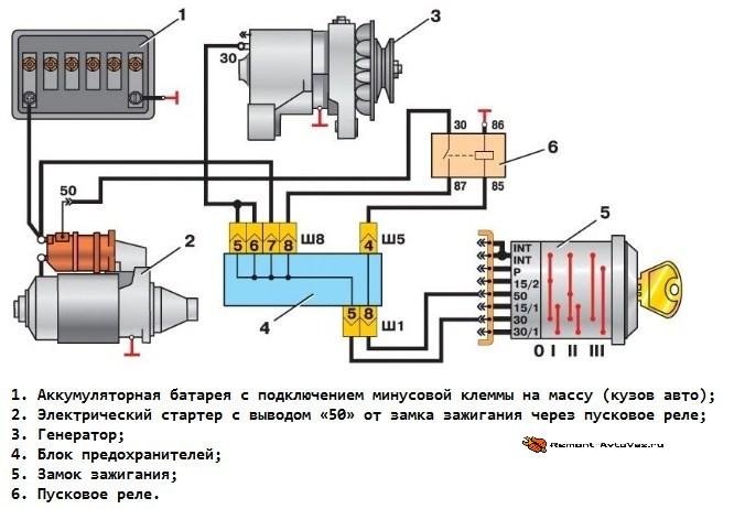 Схема замка зажигания ВАЗ-2101