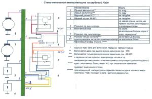 Схема подключения вентиляторов ВАЗ-2120 карбюратор