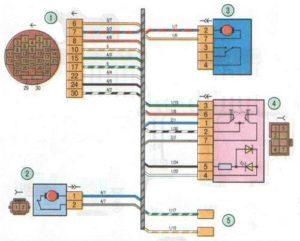 Электросхема передней правой двери Лада Гранта