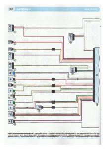 Система управления двигателем K7M лада ларгус